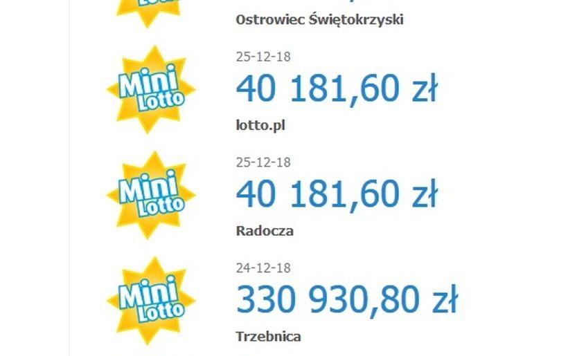 Ponad 40 tys. zł wygranej w Mini Lotto. Taki prezent pod choinkę w Radoczy!