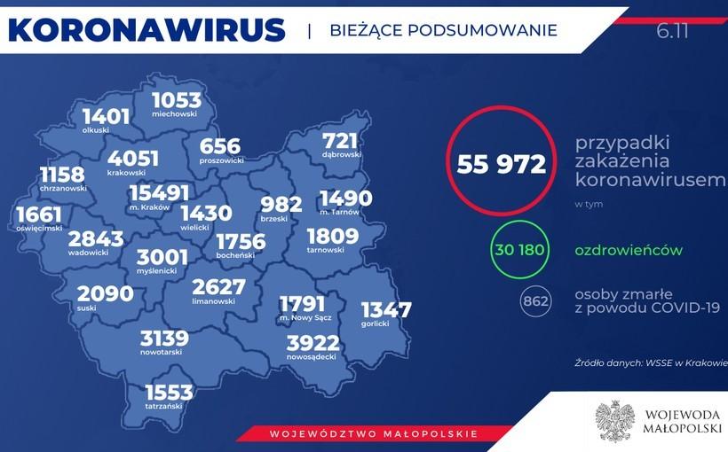 Koronawirus w wadowickim. Rekordowy przyrost zakażeń, ponad 5000 osób w izolacji lub kwarantannie