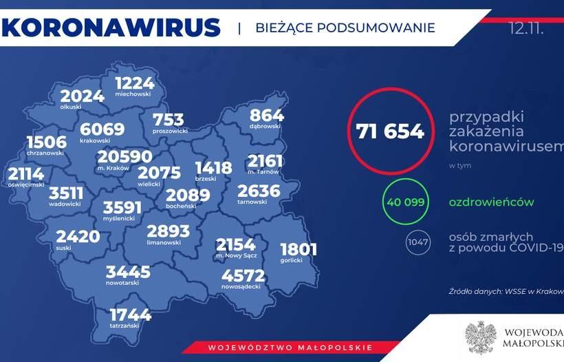 Powiat wadowicki, zaraz po Krakowie, z największą liczbą potwierdzonych zakażeń