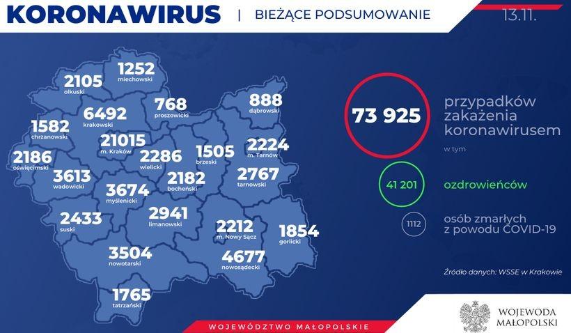 Sytuacja z koronawirusem w kraju się ustabilizowała. Nowe statystyki zakażeń