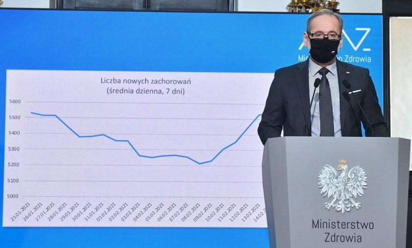 """Minister zdrowia ostrzega Polaków: """"Wyniki zakażeń pokazują nowy trend"""""""