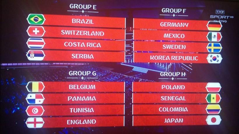 Mundial przed nami, już wiadomo z kim zagramy. Jak uważacie... mamy szansę?
