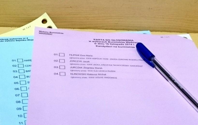 Wybory w Wadowicach 2014