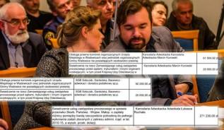Burmistrz Klinowski nie skąpi na adwokatów. W tym roku zarobią w urzędzie prawie pół miliona złotych