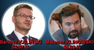 Kaliński kontra Klinowski, czyli jak głosowała na burmistrza cała gmina Wadowice